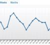 Neues Widerrufsrecht ab 4. August 2011: Muster für Online-Händler