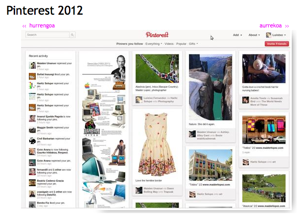Was ist eigentlich Pinterest? In den USA die 34-meistbesuchte Website überhaupt