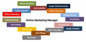 Online_Marketing_Manager