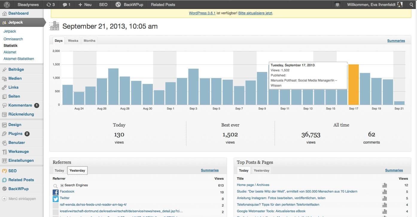 Immer im Blick wie viele Besucher die SteadyNews anklicken - und warum und woher sie kommen