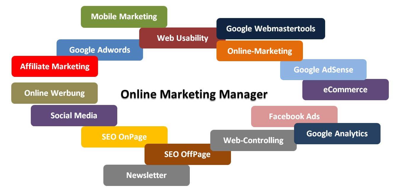 Nur Google Adwords? Weiterbildung zum Online Marketing Manager (IHK) ab Februar im Ruhrgebiet
