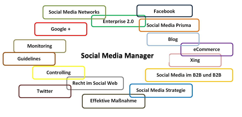 5 Tipps für Arbeitgeber: Woran erkenne ich einen Social Media Profi?