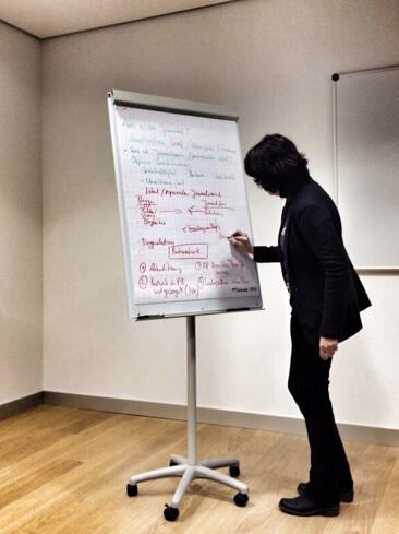 """Coaching bedeutet ganz viel """"Sichtbar machen"""": Ordnen und strukturieren"""