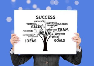 Erfolg mit Strategischer Planung