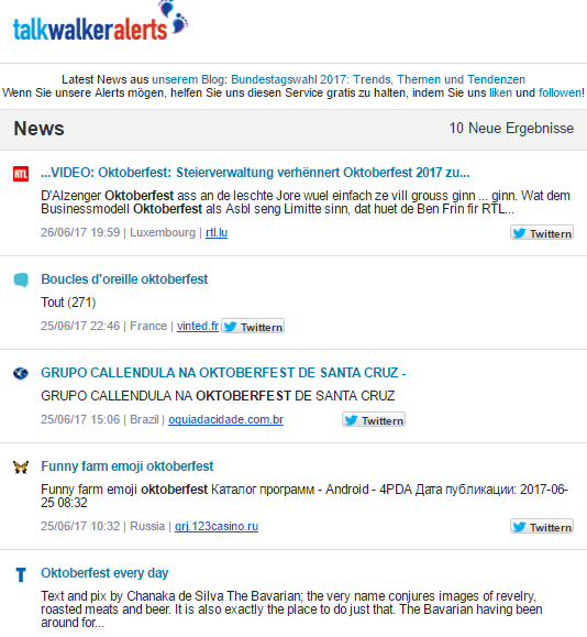Alternative zu Google Alerts: Talkwalker Alerts aus Luxemburg