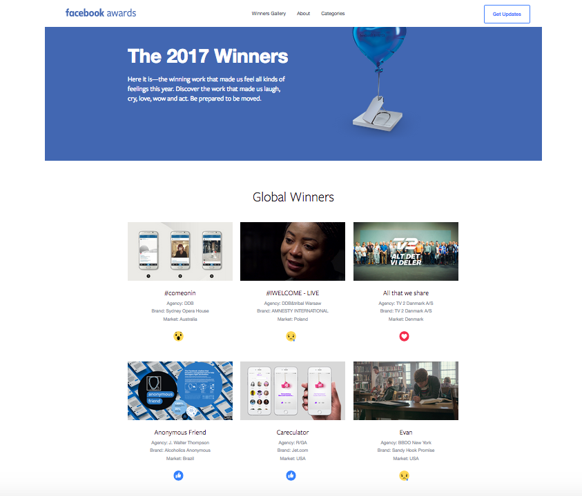 Best Practice Facebook: Die 24 besten Facebook-Kampagnen der Welt 2017