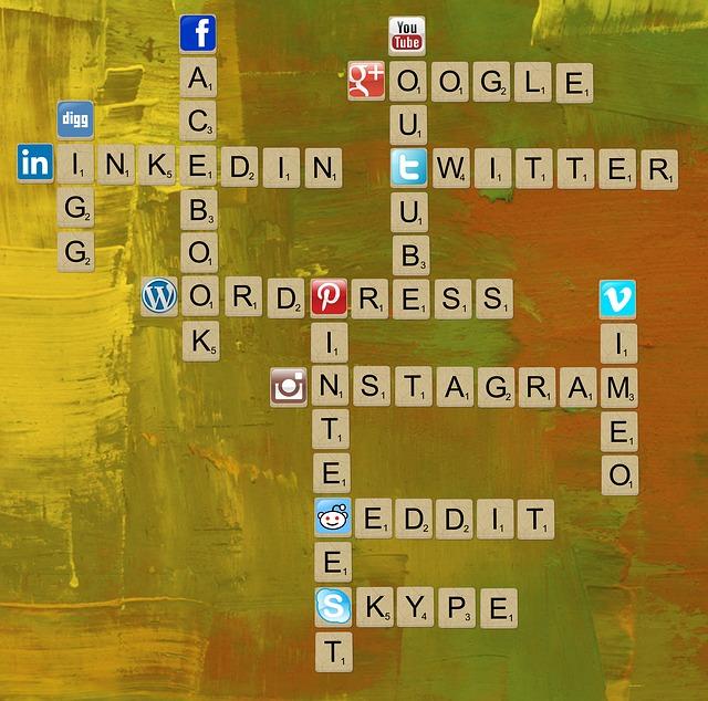 Social Media Marketing: Wie können Kunden den Content für Posts senden als Datei?