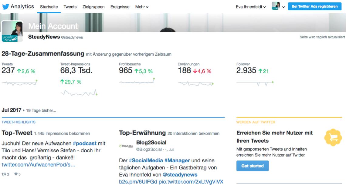Tools für Social Media Manager: 7. Twitter-Analytics – Statistiken zu Twitter
