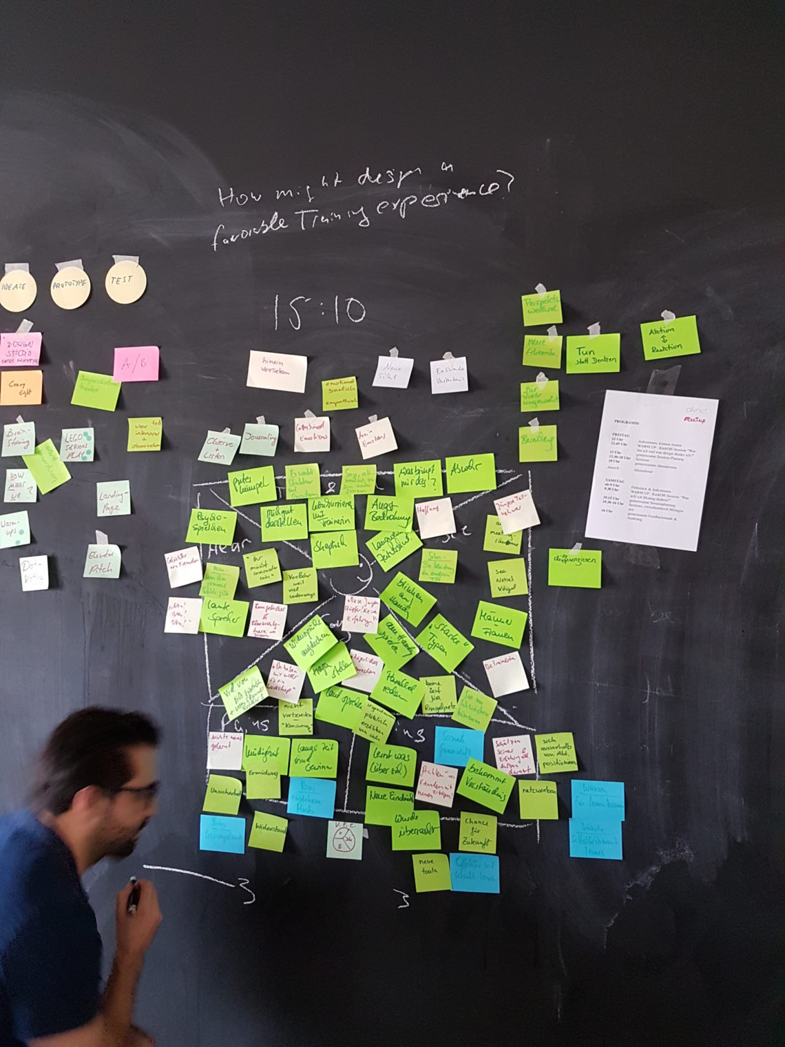 """Ist """"Design Thinking"""" nichts weiter als ein Mode-Hype um das gute, alte Brainstorming?"""