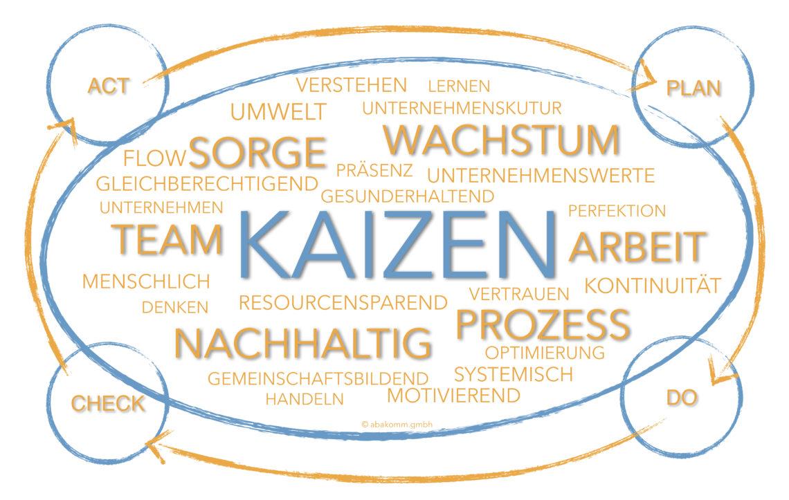 Frank Ragutt: Warum Kaizen und weshalb ist es für Unternehmen gut?